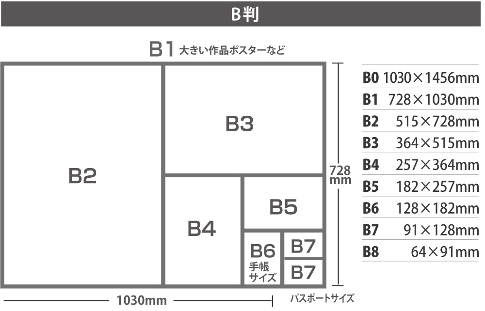 B判のサイズ表